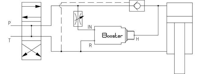 Anwendungen mit hohen Durchflussmengen - Booster Druckverstärker